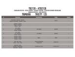GIVI TB2120 YAMAHA TRICITY 125-155 (14-19) SISSYBAR