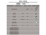 GIVI TE1119 HONDA CB 500F - CBR 500R (13-15) YAN KUMAS ÇANTA TASIYICI