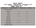 GIVI MG1127 HONDA INTEGRA 750 (14-19) ZİNCİR MUHAFAZA VE ÇAMURLUK