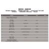 GIVI MG5103 BMW F650GS - F800GS (08-17) - F700GS (13-17) ZİNCİR MUHAFAZA VE ÇAMURLUK